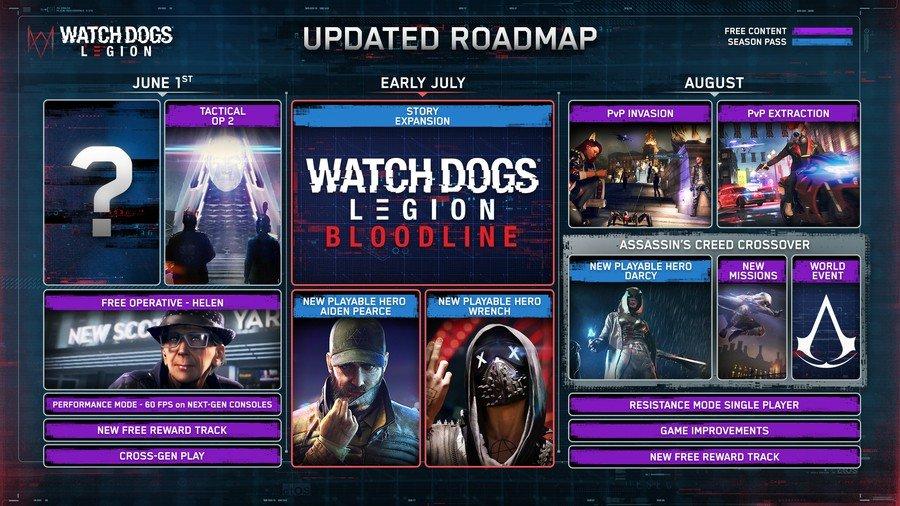 Watch Dogs Legion PS5 PlayStation 5 1